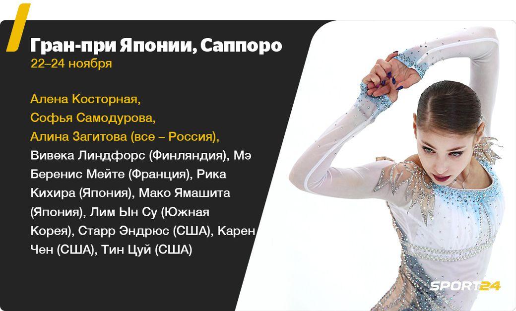 Серия Гран При сезона 2019-2020 (общая) 1040_10000_max