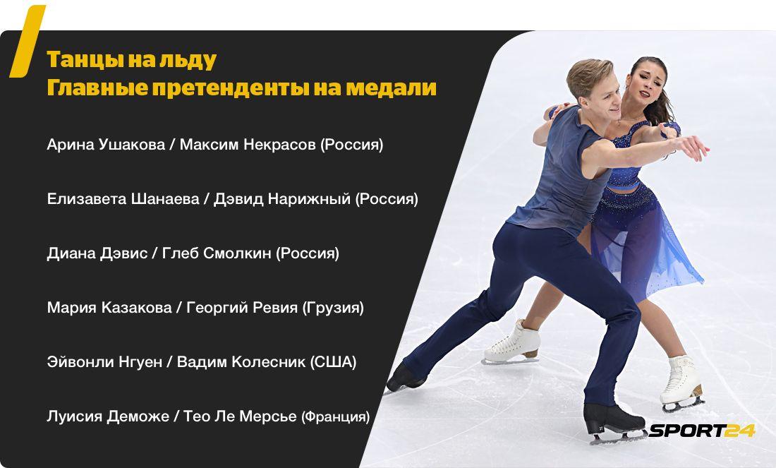 Чемпионат мира по фигурному катанию среди юниоров-2020. 2 - 8 марта, Таллин, Эстония    1200_1200_max