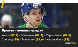 (Photo.khl.ru)