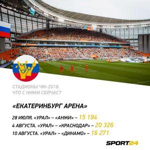 (fc-ural.ru)