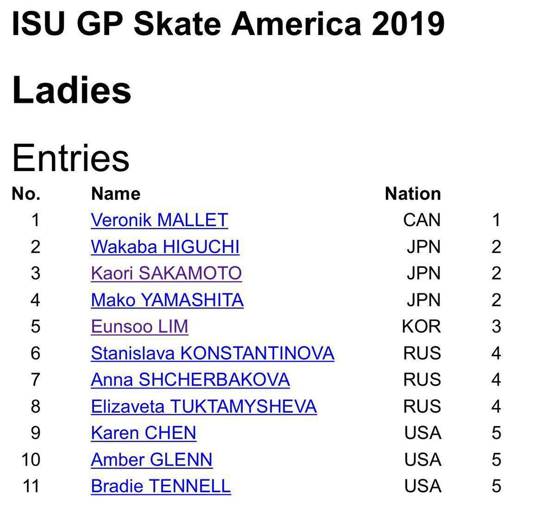 GP - 1 этап. Skate America Las Vegas, NV / USA October 18-20, 2019   1040_10000_max