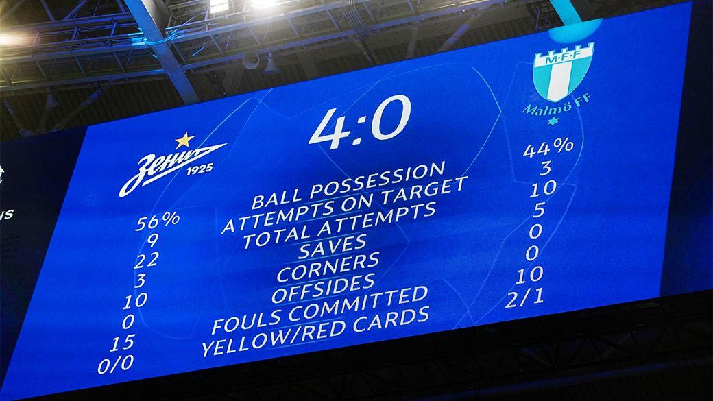 Позор! Зенит мог спокойно выиграть и 7:0. Что пишут в Швеции о победе российского клуба в Лиге чемпионов