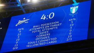"""«Позор! """"Зенит"""" мог спокойно выиграть и 7:0». Что пишут в Швеции о победе российского клуба в Лиге чемпионов"""