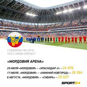 (fc-mordovia.ru)