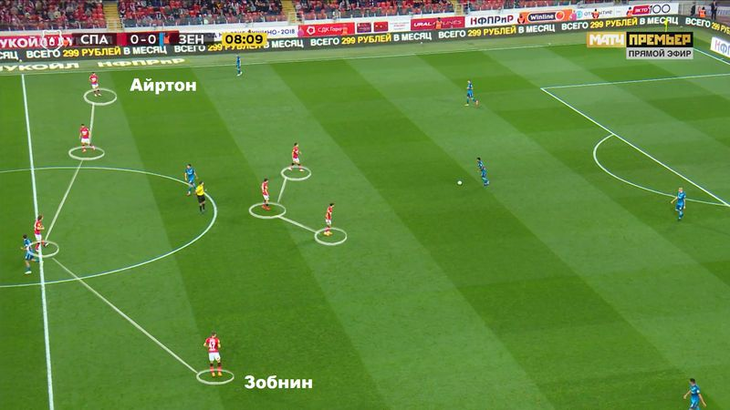 «Зенит» нанес 13 ударов из опорной зоны «Спартака».  Проблемы обеих команд – в одном статистическом факте