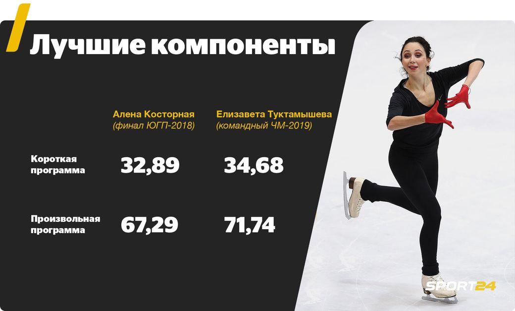 Challenger (6) - Finlandia Trophy. Oct 11 - 13, 2019. Espoo /FIN      - Страница 2 1040_10000_max