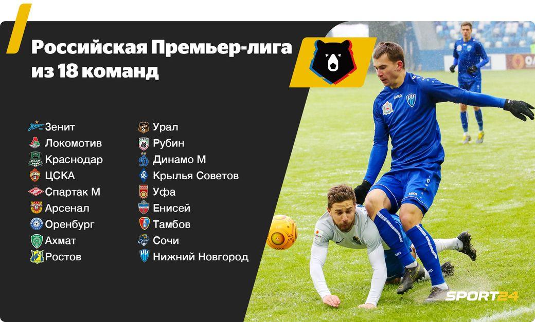 (fcnn2018.ru)