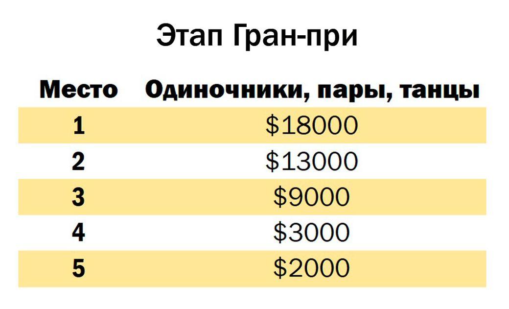 Фигурное катание в цифрах - Страница 3 1040_10000_max