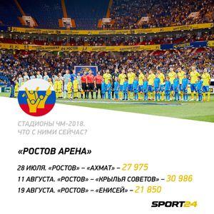 (fc-rostov.ru)