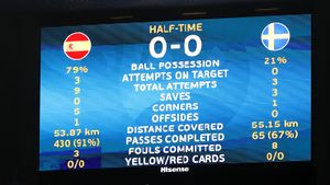Испания установила рекорд чемпионатов Европы по количеству передач в первом тайме матча со шведами