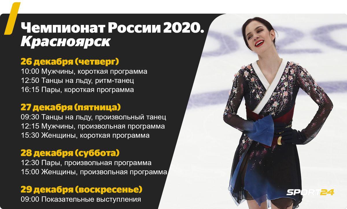 Ростелеком - Чемпионат России по фигурному катанию-2020 1200_1200_max