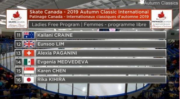 Challenger (1) - CS Autumn Classic International. Sep 12-14, 2019. Oakville / CAN - Страница 3 1040_10000_max