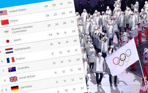 Аналитики спрогнозировали итоги Олимпийских игр. России пророчат 3-е место по общему числу медалей