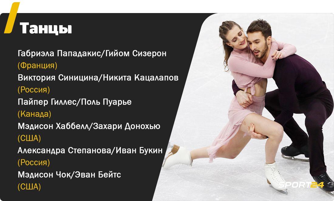 ISU Grand Prix of Figure Skating Final (Senior & Junior). Dec 05 - Dec 08, 2019.  Torino /ITA  - Страница 3 1200_1200_max