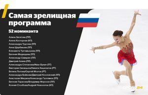 Новый поединок Загитовой и Медведевой: они борются за титул лучшей фигуристки года