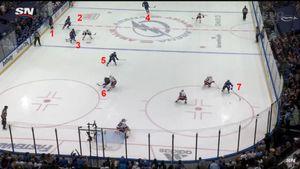 Громкий скандал в НХЛ. «Тампа» забила решающий гол, когда на площадке было 7 игроков «Молний»